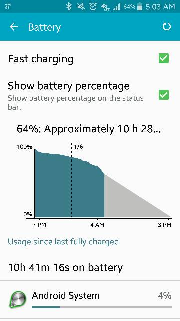 Request for Note 4 5.1.1 battery duration screen shots-screenshot_2016-01-06-05-03-01.jpg
