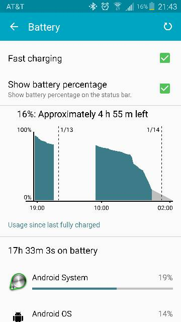 My Note 4 did not come with a fast charger wall adapter. Does my version come with one?-screenshot_2016-01-13-21-43-53.jpg