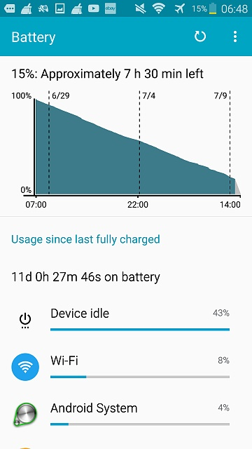 Galaxy Note 4: Battery Life Concerns Check Here First-note-4-no-cellular.jpg