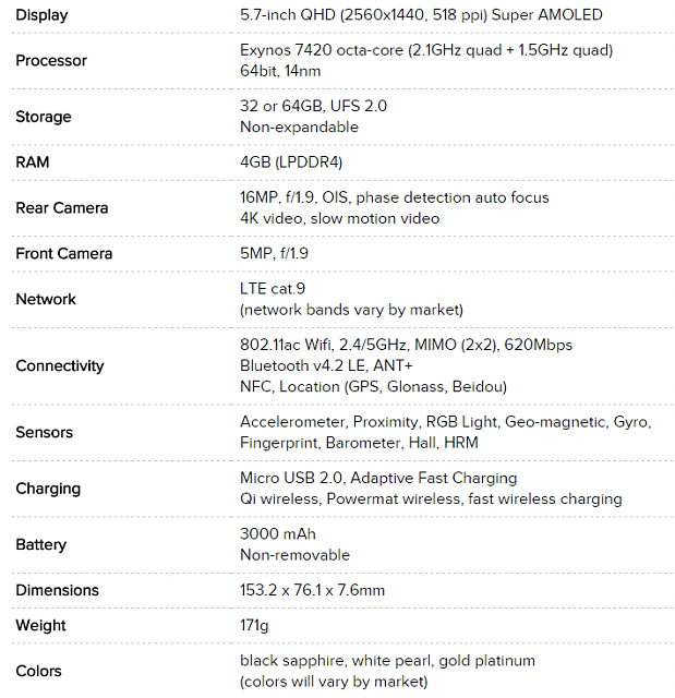 Note 5 - Official Specs and First Hands On-specs.png
