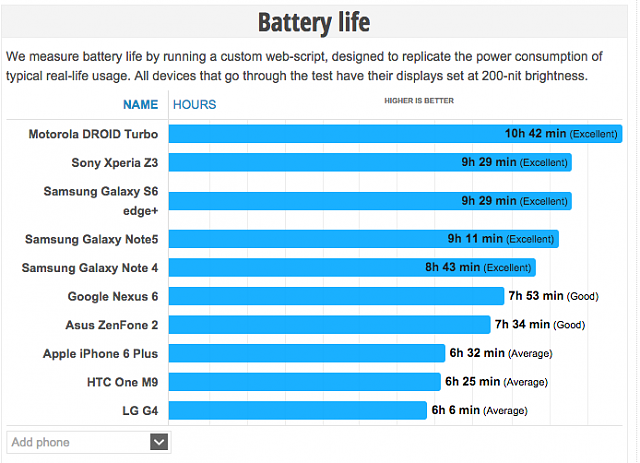 Note 5 Battery life thread-screen-shot-2015-08-17-10.58.20-am.png