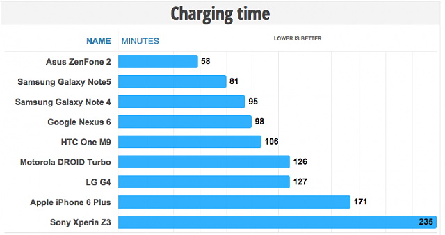 Note 5 Battery life thread-screen-shot-2015-08-17-10.58.42-am.png