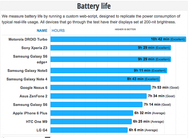 Note 5 Battery life thread-screen-shot-2015-08-17-11.03.57-am.png