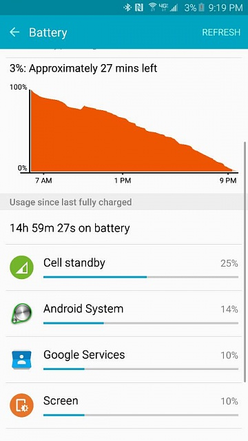 Note 5 Battery life thread-1440125088663.jpg