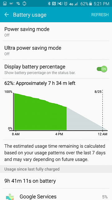 Note 5 Battery life thread - Page 14 - Android Forums at ...