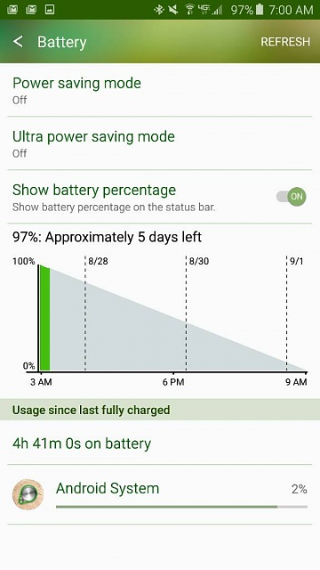 Note 5 Battery life thread-1440688243170.jpg