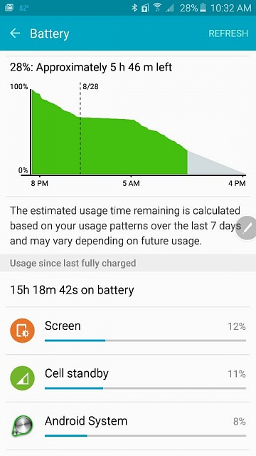 Note 5 Battery life thread-1440775971697.jpg