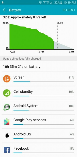 24 hrs with the Galaxy Note 5 from an Iphone 6+ owner-1440819890370.jpg