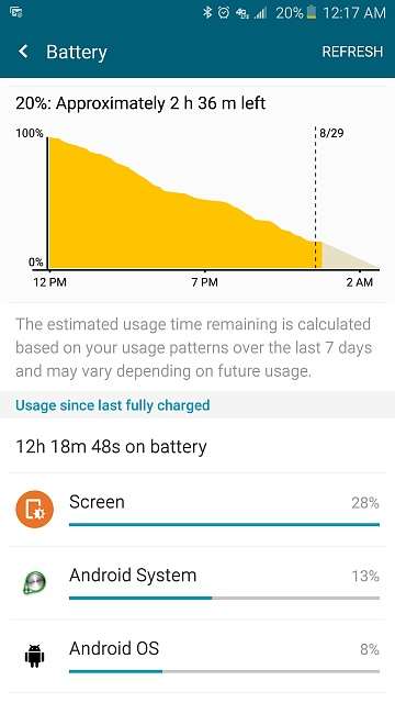 Note 5 Battery life thread-uploadfromtaptalk1440821965773.jpg