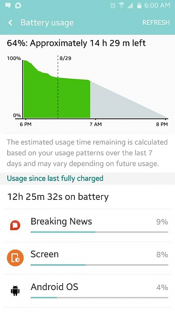 Note 5 Battery life thread-1440846212114.jpg
