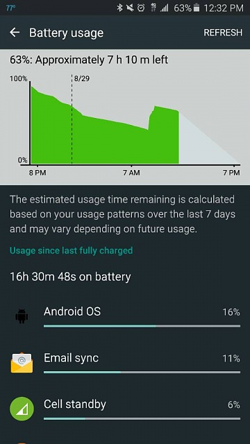 Note 5 Battery life thread-1440876778028.jpg