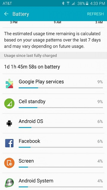 Note 5 Battery life thread-1440970748282.jpg