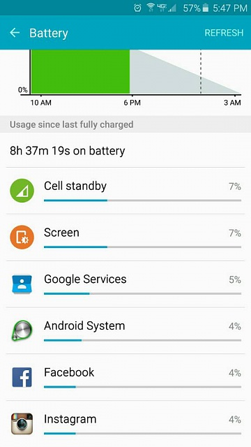 Note 5 Battery life thread-1440976256185.jpg