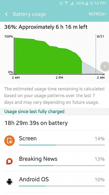 Note 5 Battery life thread-1440983549448.jpg