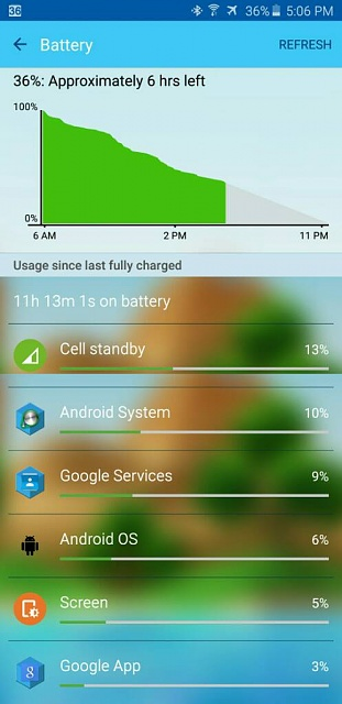 Note 5 Battery life thread-1440994081425.jpg