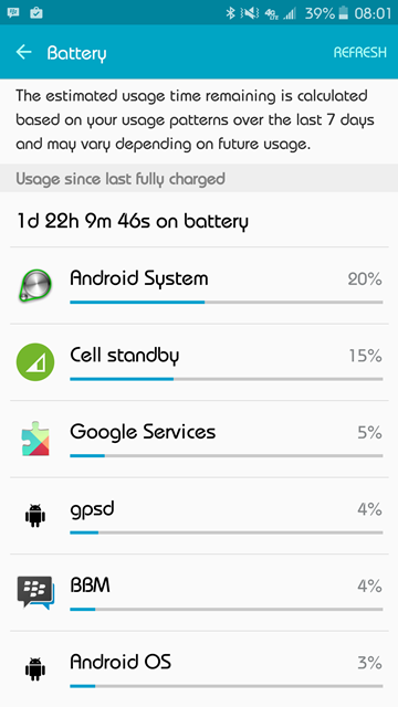 Note 5 Battery life thread-screenshot_2015-09-01-08-01-30.png