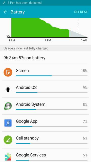 Note 5 Battery life thread-230.jpg