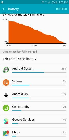 Note 5 Battery life thread-260.jpg