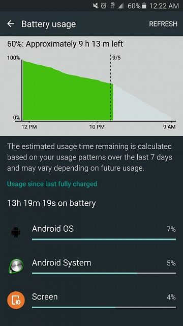 Note 5 Battery life thread-1441430873955.jpg