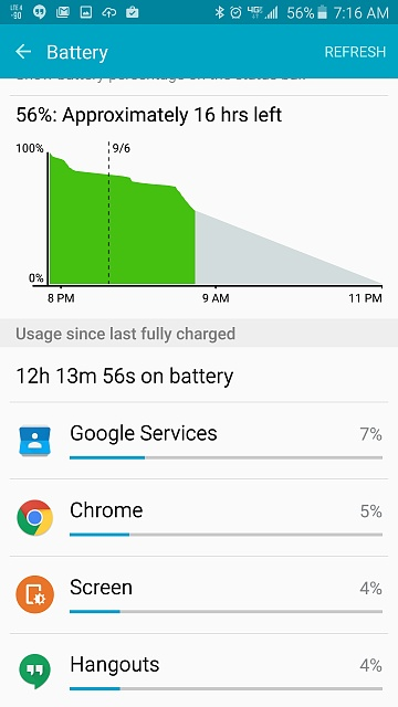 Note 5 Battery life thread-uploadfromtaptalk1441549321420.jpg