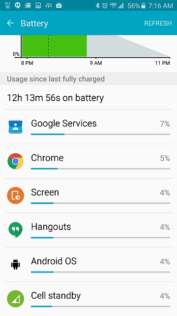 Note 5 Battery life thread-uploadfromtaptalk1441549328840.jpg