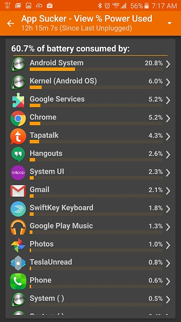 Note 5 Battery life thread-uploadfromtaptalk1441549352107.jpg