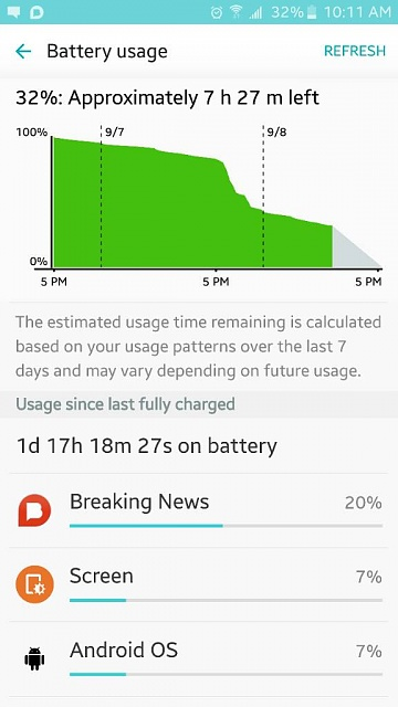Note 5 Battery life thread-1441725326675.jpg
