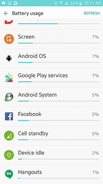 Note 5 Battery life thread-1441725337362.jpg