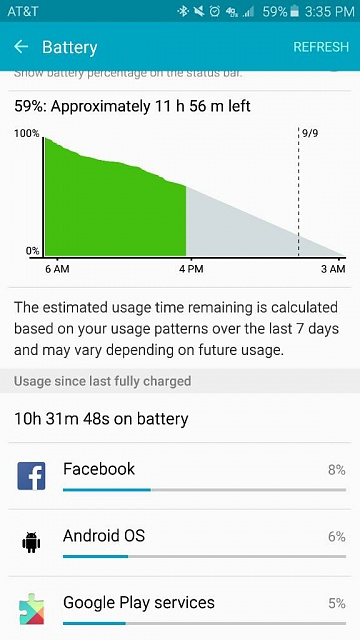 Note 5 Battery life thread-1441741058728.jpg