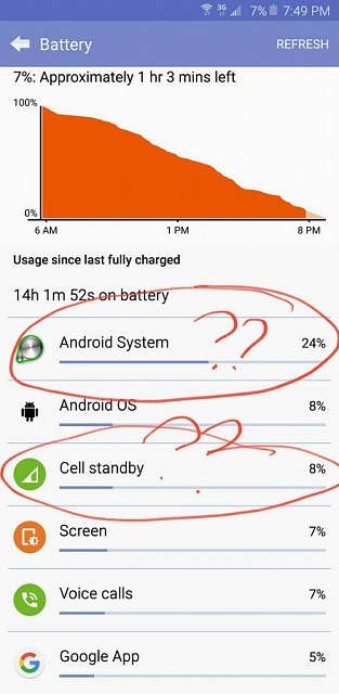 Note 5 Battery life thread-1441756298010.jpg