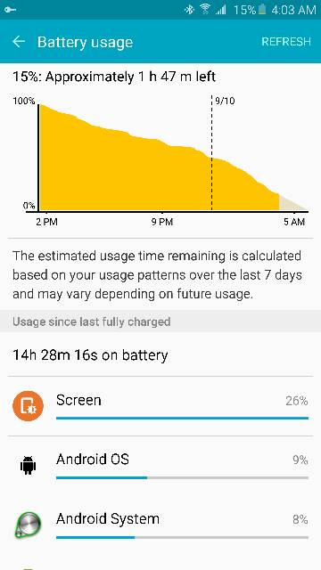 Note 5 Battery life thread-240.jpg