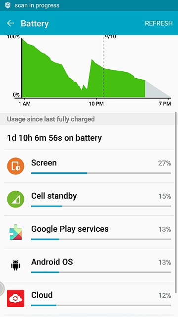 Note 5 Battery life thread-battery-8-hours-29-remaining.jpg
