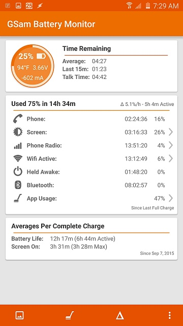 Note 5 Battery life thread-uploadfromtaptalk1441971231059.jpg