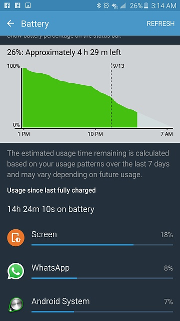 Note 5 Battery life thread-uploadfromtaptalk1442128555703.jpg