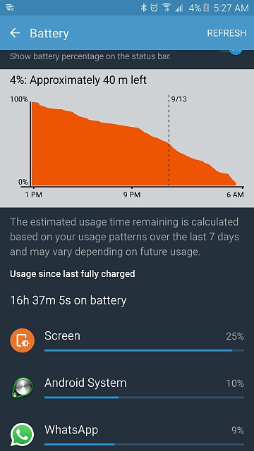 Note 5 Battery life thread-uploadfromtaptalk1442179477341.jpg