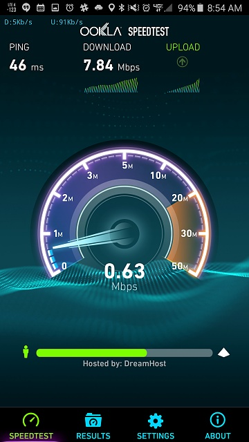 What speeds are you getting in low signal areas?-uploadfromtaptalk1442334141605.jpg