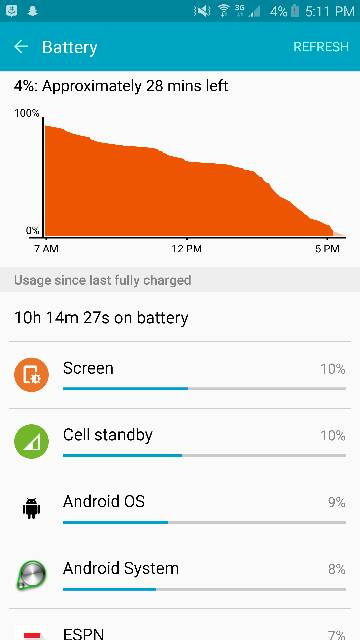 Note 5 Battery life thread-1175.jpg