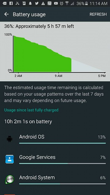 Note 5 Battery life thread-1442420183707.jpg
