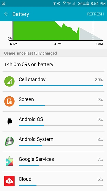 Why is Cell Standby using the majority of my battery?-cell-services.jpg