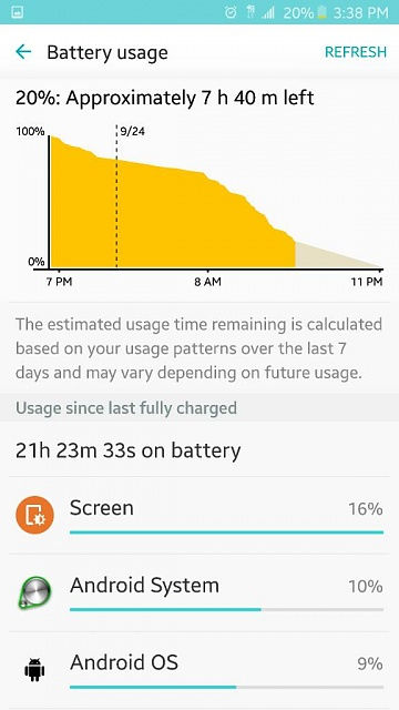 Note 5 Battery life thread-1443219694441.jpg