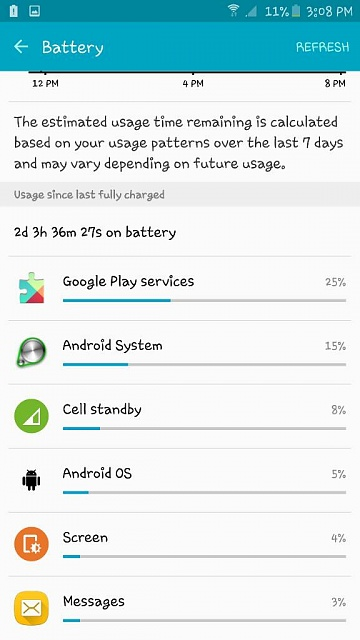 Note 5 Battery life thread-1443612247894.jpg