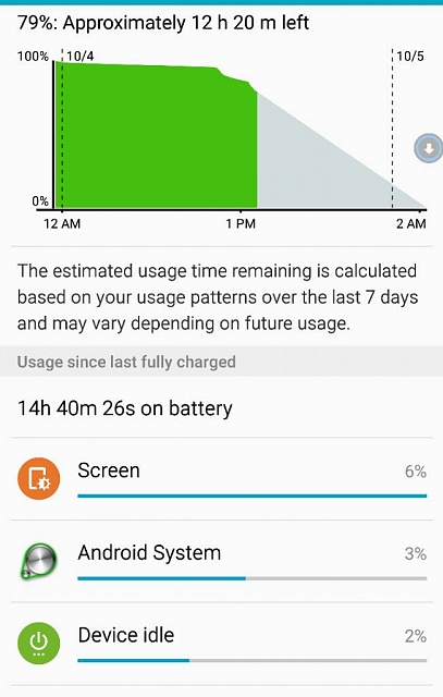 Note 5 Battery life thread-1443986167876.jpg