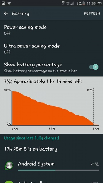 Note 5 Battery life thread-1444017414263.jpg