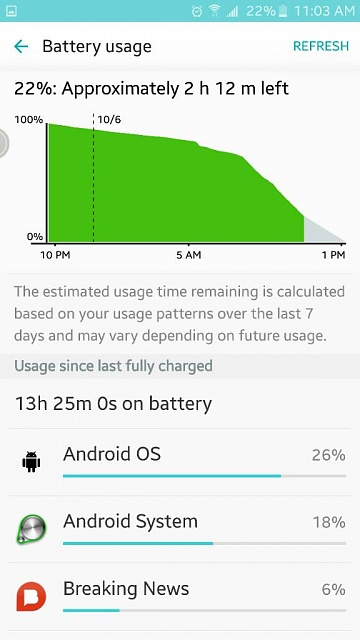 Note 5 Battery life thread-1444350207880.jpg