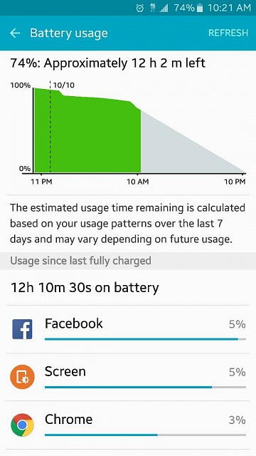 Note 5 Battery life thread-1444490591047.jpg