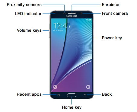 What are the two openings in the front just north of the S in Samsung.-galaxy-note-5-front-vew.jpg