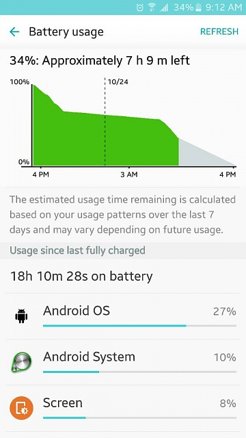 Note 5 Battery life thread-1445696034687.jpg