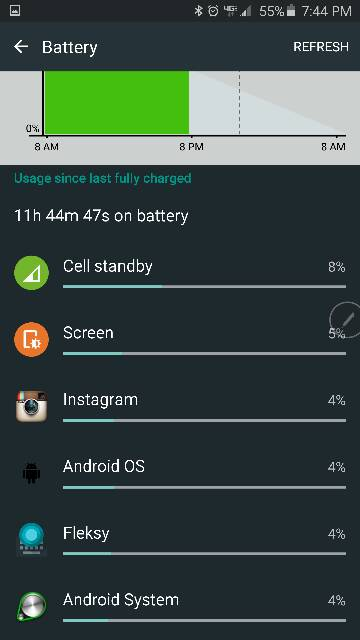 Note 5 Battery life thread-4800.jpg