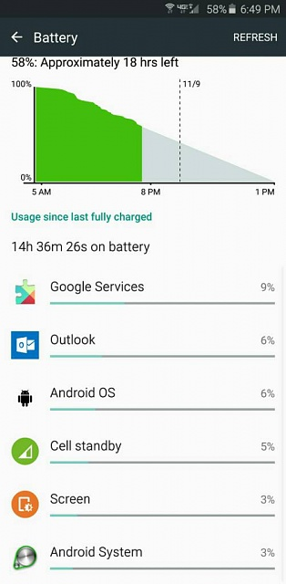 Note 5 Battery life thread-1447027121102.jpg