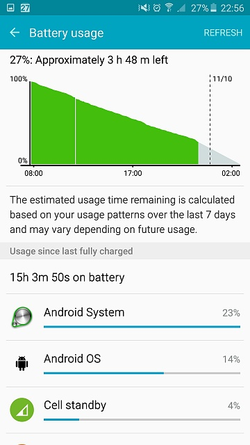 Android System battery drain on my Note 5 when on stand by (Not fixed so far), how can I stop this?-screenshot_2015-11-09-22-56-32.jpg